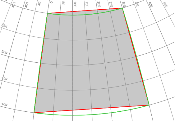 Comparison of the reprojection of a 10 degree large LatLong box to the metric EU LAEA (EPSG 3035): before in red and new in green. The grid is based on WGS84 at 5 degree spacing.